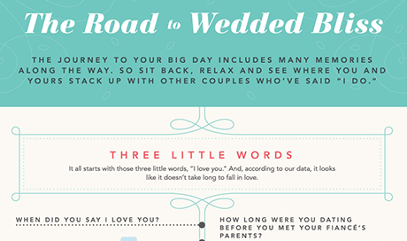 The Road to Wedded Bliss